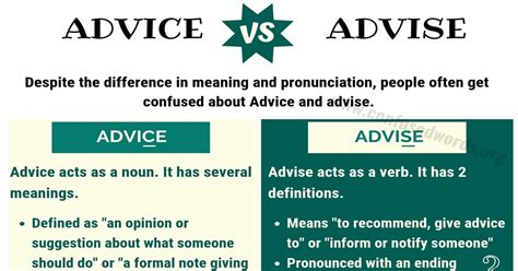 ADVICE vs ADVISE: Difference between Advise vs Advice