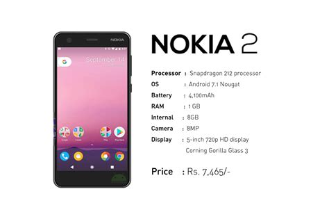 Nokia 2 Launch In India Is For Battery Lovers   Women in