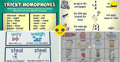 Homophones: the Most Confusing Words in English (a List
