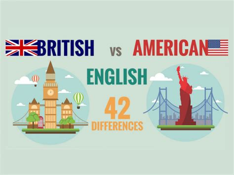 42 Differences between British & American English